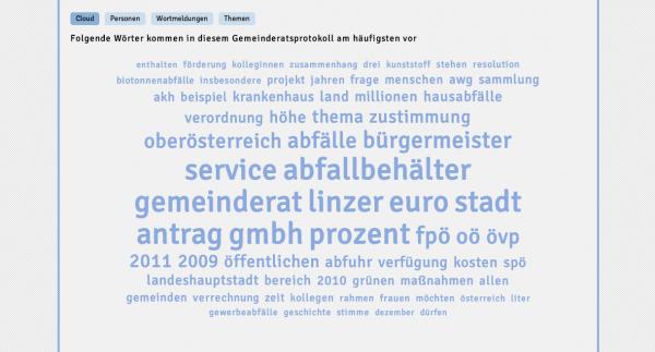 Abbildung 15: Screenshot der Anwendung Linz spricht [Quelle: http://www.linz-spricht.at/home/statistik/12 am 02.10.2012].
